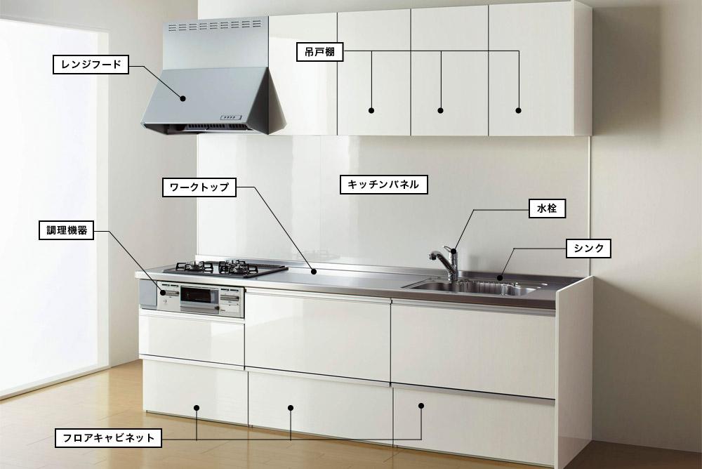 システムキッチンのオプション