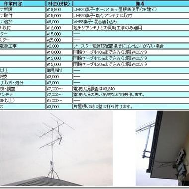 アンテナ工事と価格表